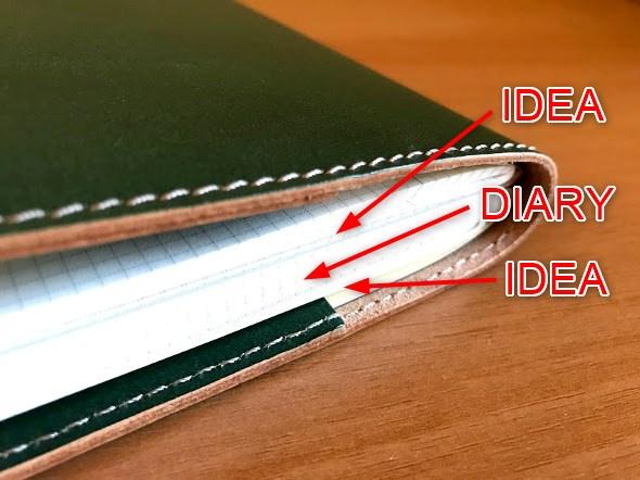 ジブン手帳Biz miniの「DIARY」と「IDEA」を2冊セット