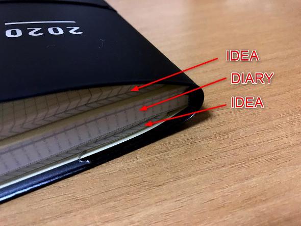 ジブン手帳Biz miniにIDEAを2冊セット
