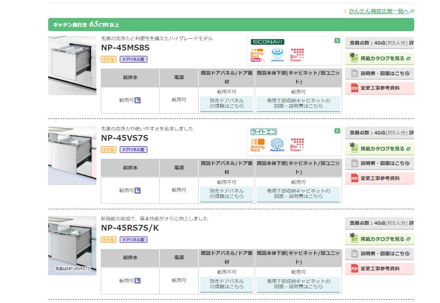 入れ替え可能な食洗機表示
